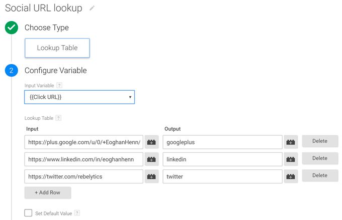 lookup-table-for-social-profile-URLs